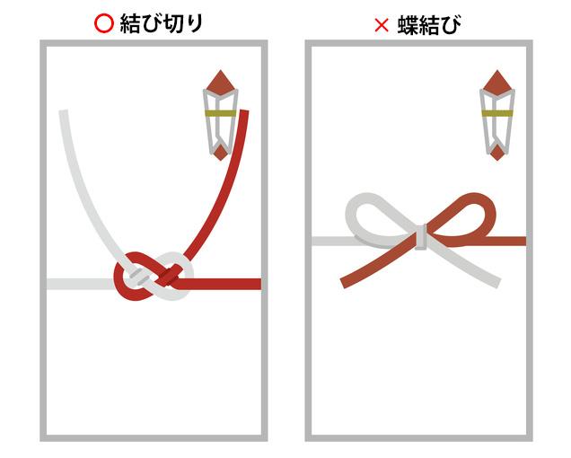 ご祝儀袋の結び方